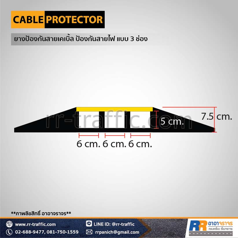 CABLE PROTECTOR 3-4